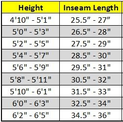 Rowing Machine Height vs. Inseam