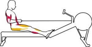 Rowing Machine Abs Finish