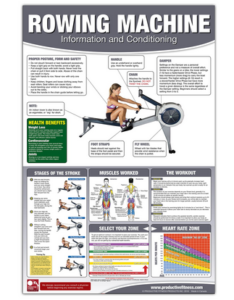 Rowing Machine Poster