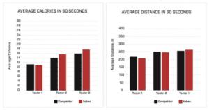 Xebex Rower Monitor Data